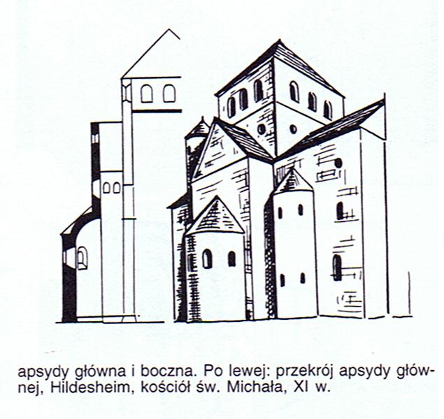 Slownik Terminow Architektonicznych